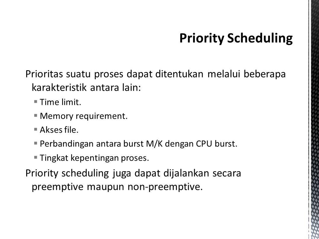 Priority Scheduling Prioritas suatu proses dapat ditentukan melalui beberapa karakteristik antara lain: