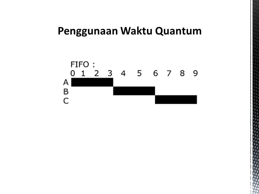 Penggunaan Waktu Quantum