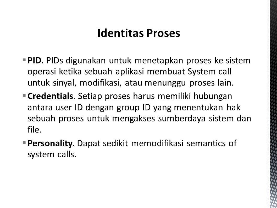 Identitas Proses