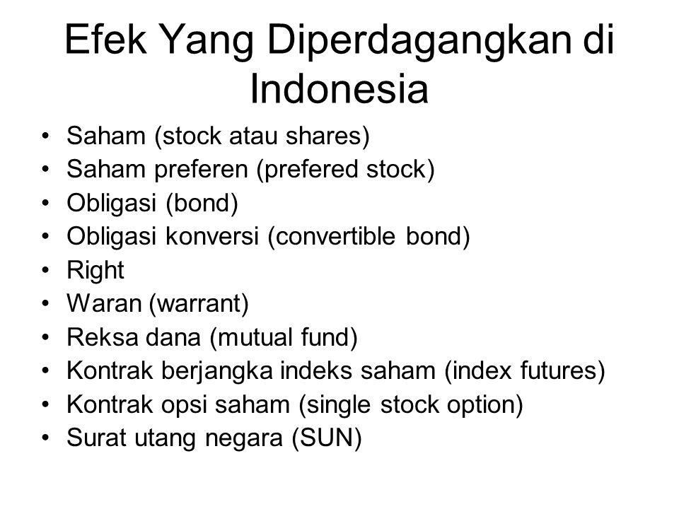 Efek Yang Diperdagangkan di Indonesia