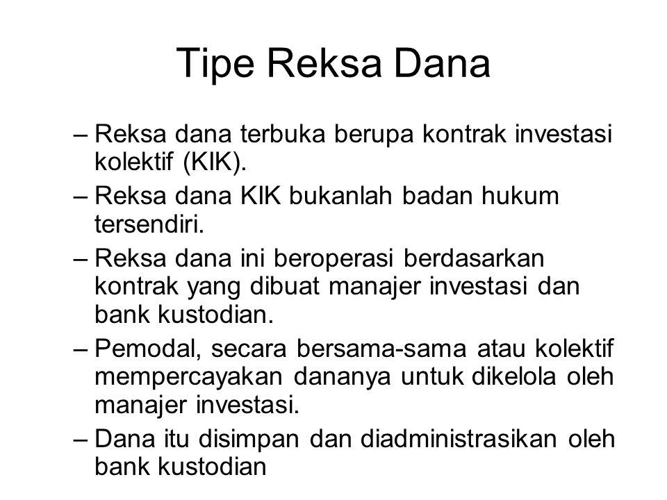 Tipe Reksa Dana Reksa dana terbuka berupa kontrak investasi kolektif (KIK). Reksa dana KIK bukanlah badan hukum tersendiri.
