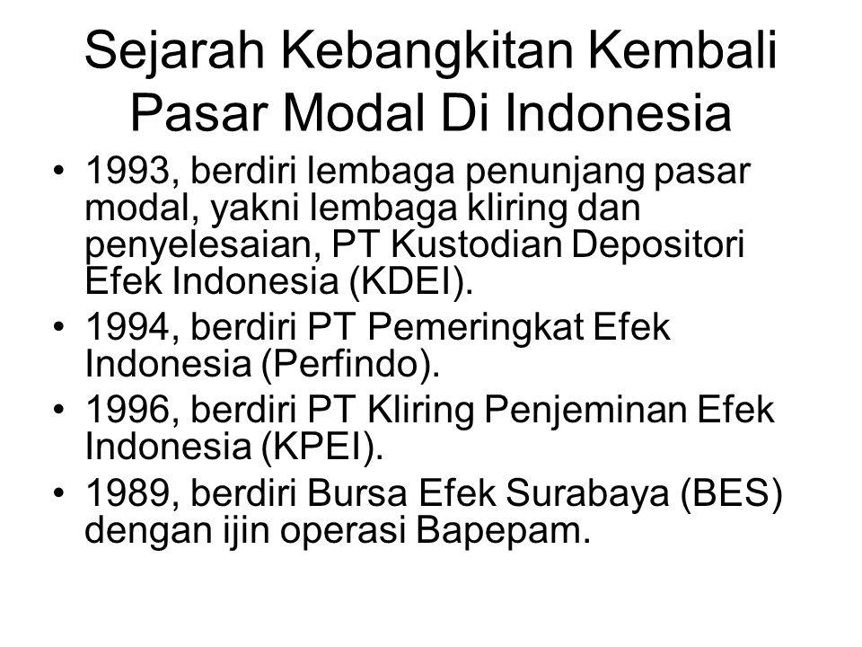 Sejarah Kebangkitan Kembali Pasar Modal Di Indonesia