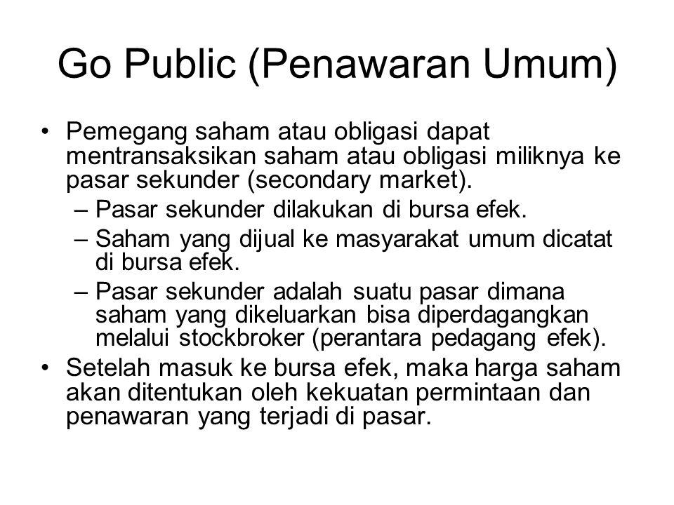 Go Public (Penawaran Umum)