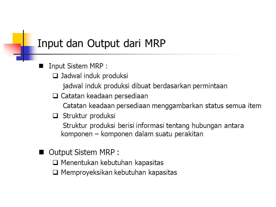 Input dan Output dari MRP