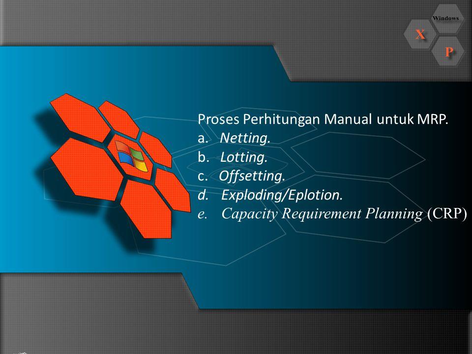 Proses Perhitungan Manual untuk MRP.