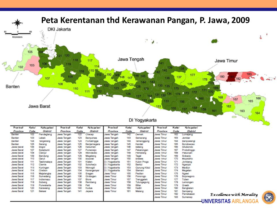 Peta Kerentanan thd Kerawanan Pangan, P. Jawa, 2009