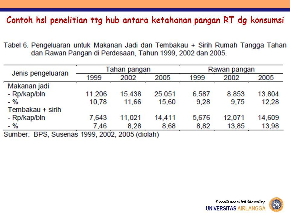Contoh hsl penelitian ttg hub antara ketahanan pangan RT dg konsumsi