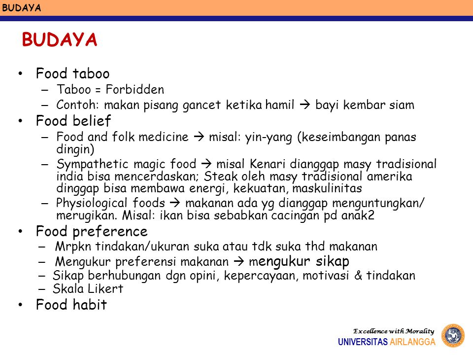 BUDAYA Food taboo Food belief Food preference Food habit