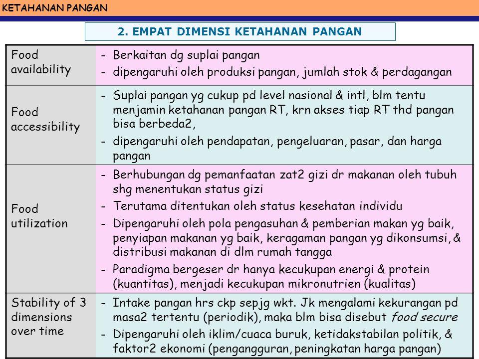 2. EMPAT DIMENSI KETAHANAN PANGAN