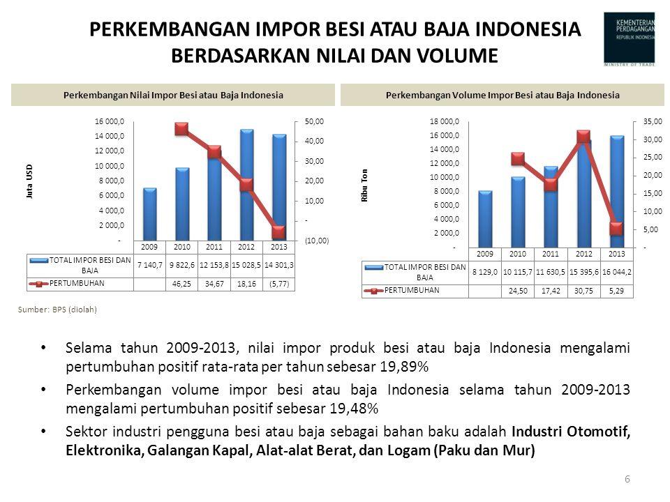 PERKEMBANGAN IMPOR BESI ATAU BAJA INDONESIA BERDASARKAN NILAI DAN VOLUME