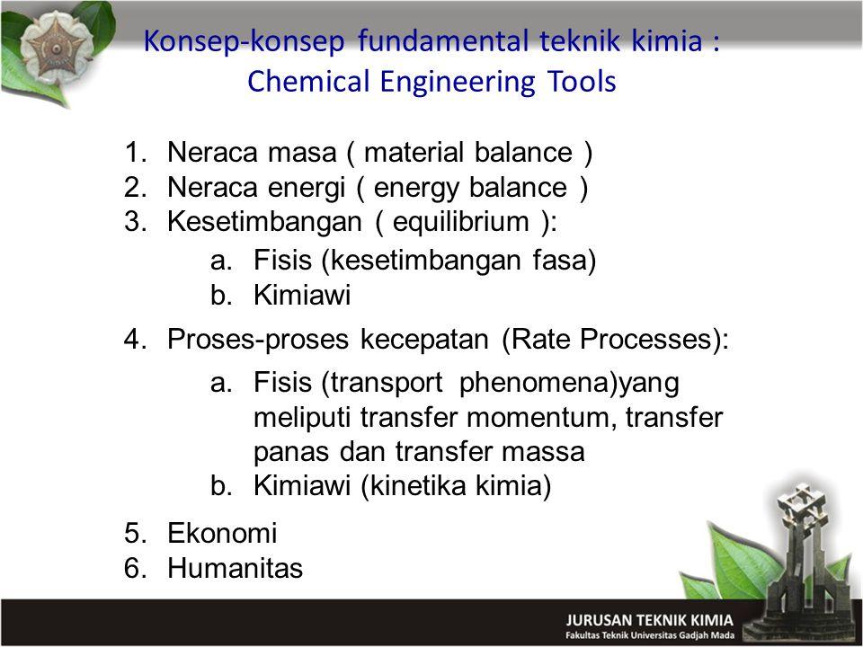 Konsep-konsep fundamental teknik kimia : Chemical Engineering Tools