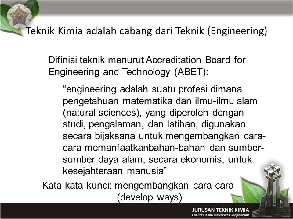 Teknik Kimia adalah cabang dari Teknik (Engineering)