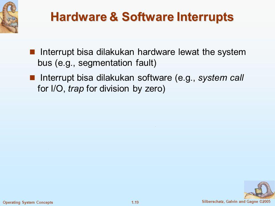 Hardware & Software Interrupts