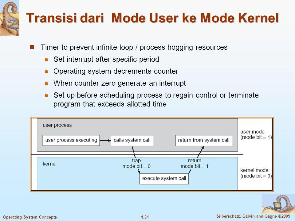 Transisi dari Mode User ke Mode Kernel