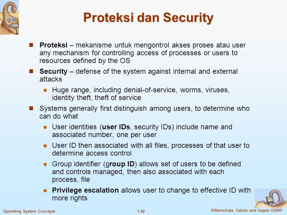 Proteksi dan Security