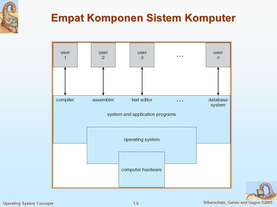 Empat Komponen Sistem Komputer