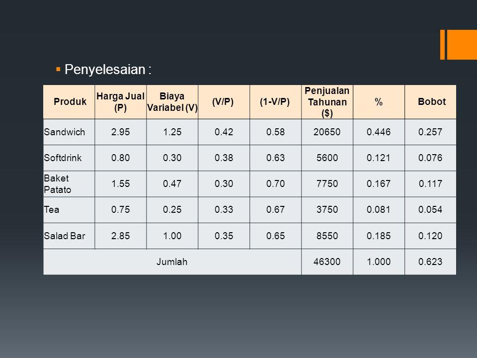 Penyelesaian : Produk Harga Jual (P) Biaya Variabel (V) (V/P) (1-V/P)