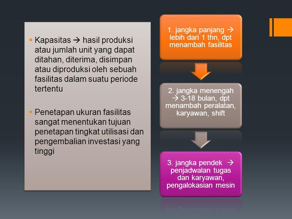 1. jangka panjang  lebih dari 1 thn, dpt menambah fasilitas
