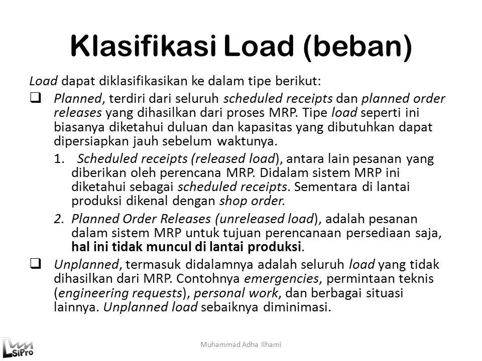 Klasifikasi Load (beban)