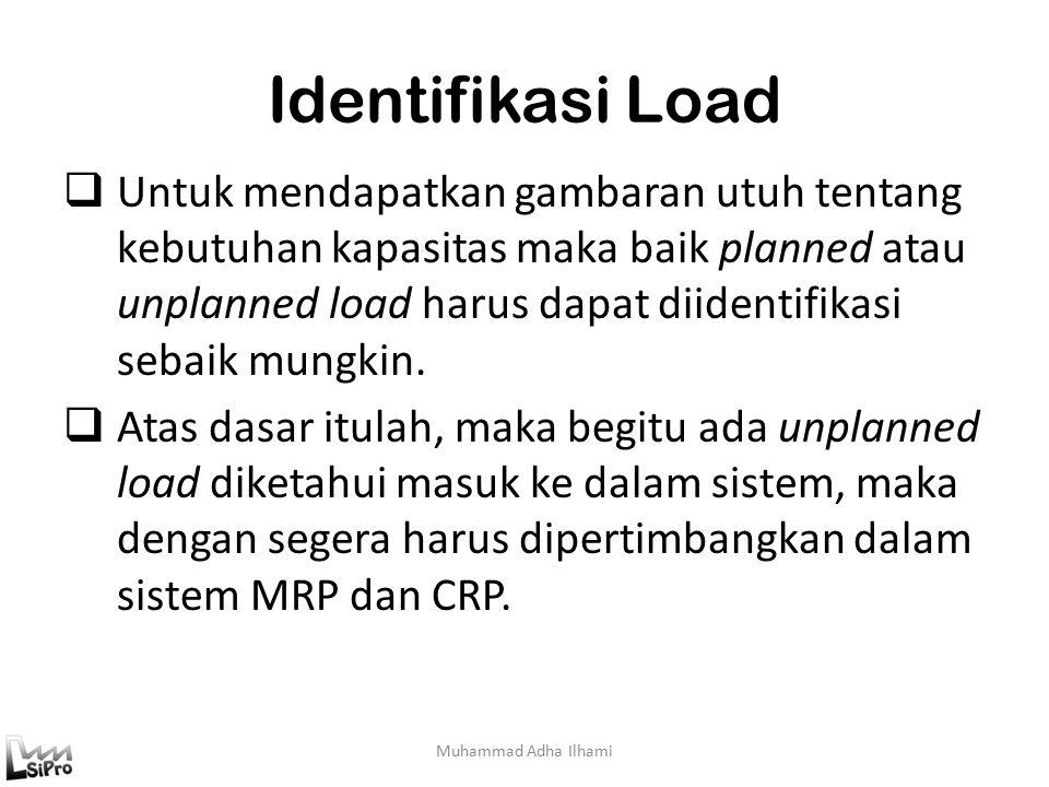 Identifikasi Load