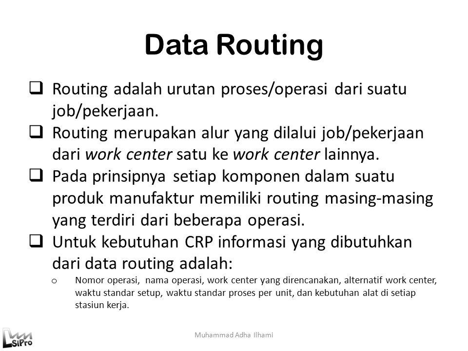 Data Routing Routing adalah urutan proses/operasi dari suatu job/pekerjaan.