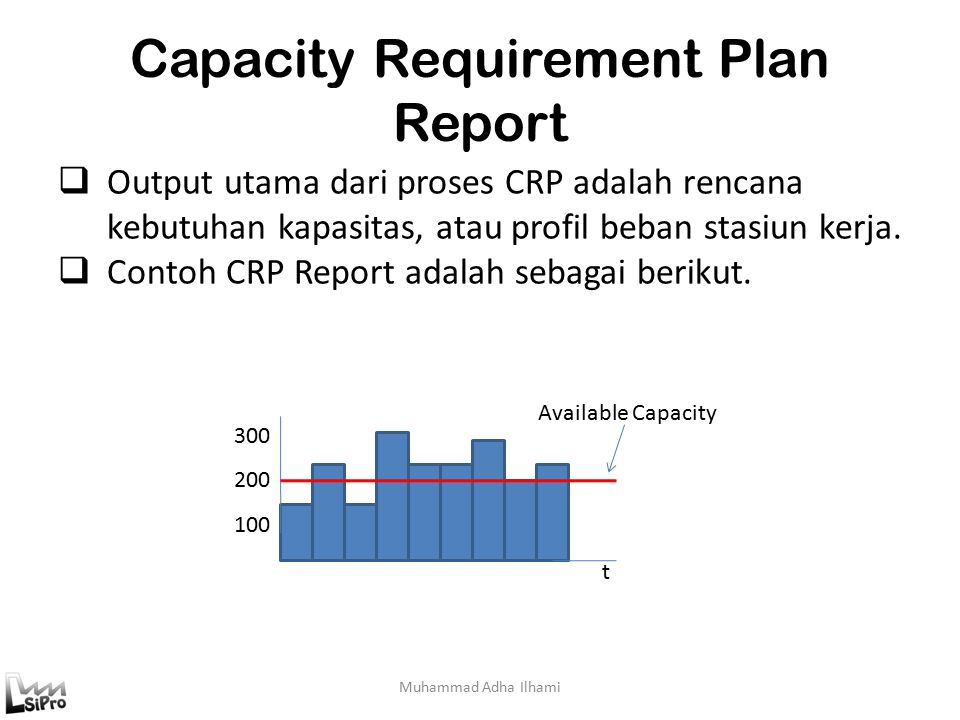 Capacity Requirement Plan Report