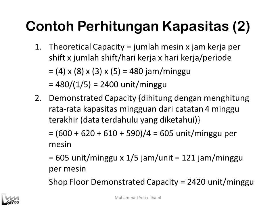 Contoh Perhitungan Kapasitas (2)
