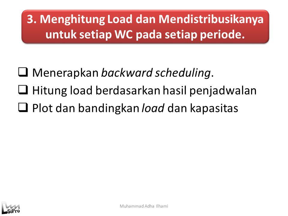Menerapkan backward scheduling.