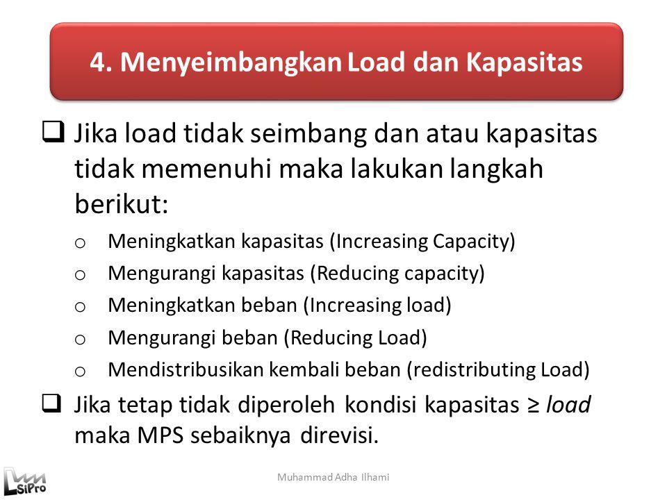 4. Menyeimbangkan Load dan Kapasitas