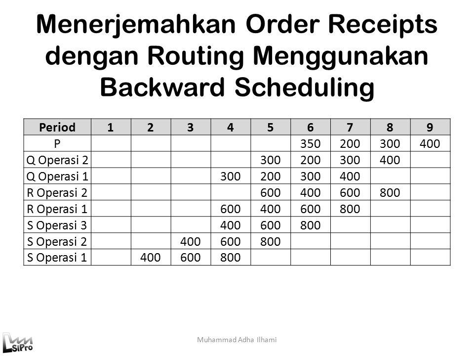 Menerjemahkan Order Receipts dengan Routing Menggunakan Backward Scheduling