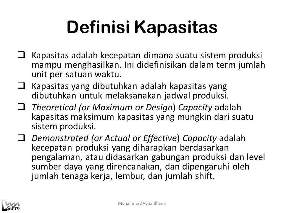 Definisi Kapasitas