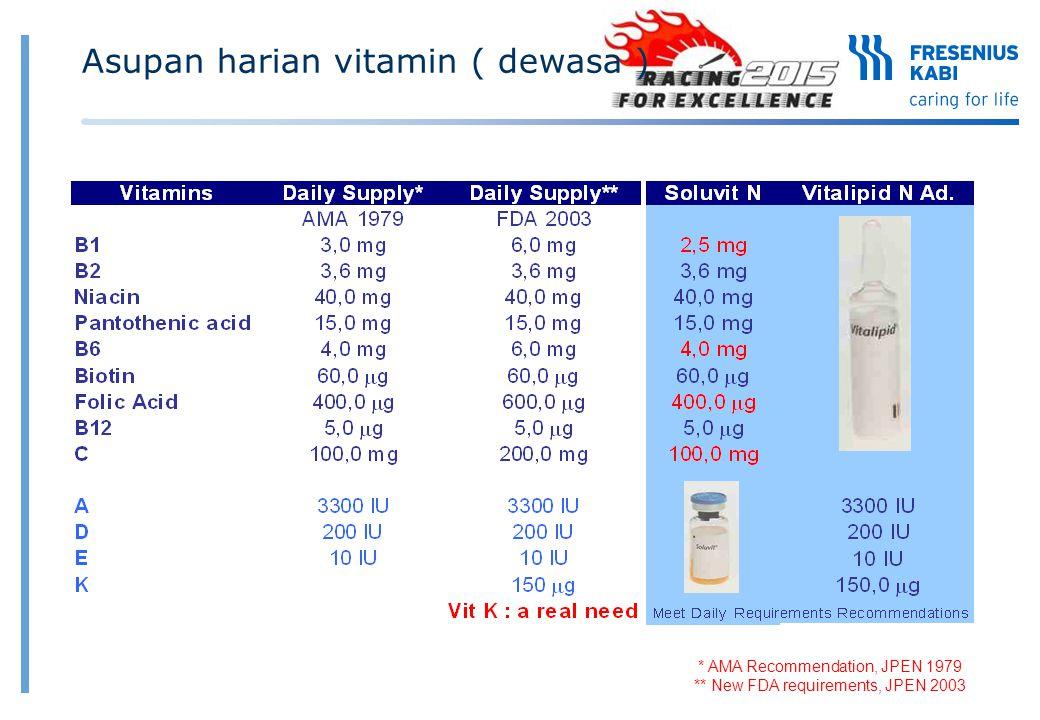 Asupan harian vitamin ( dewasa )