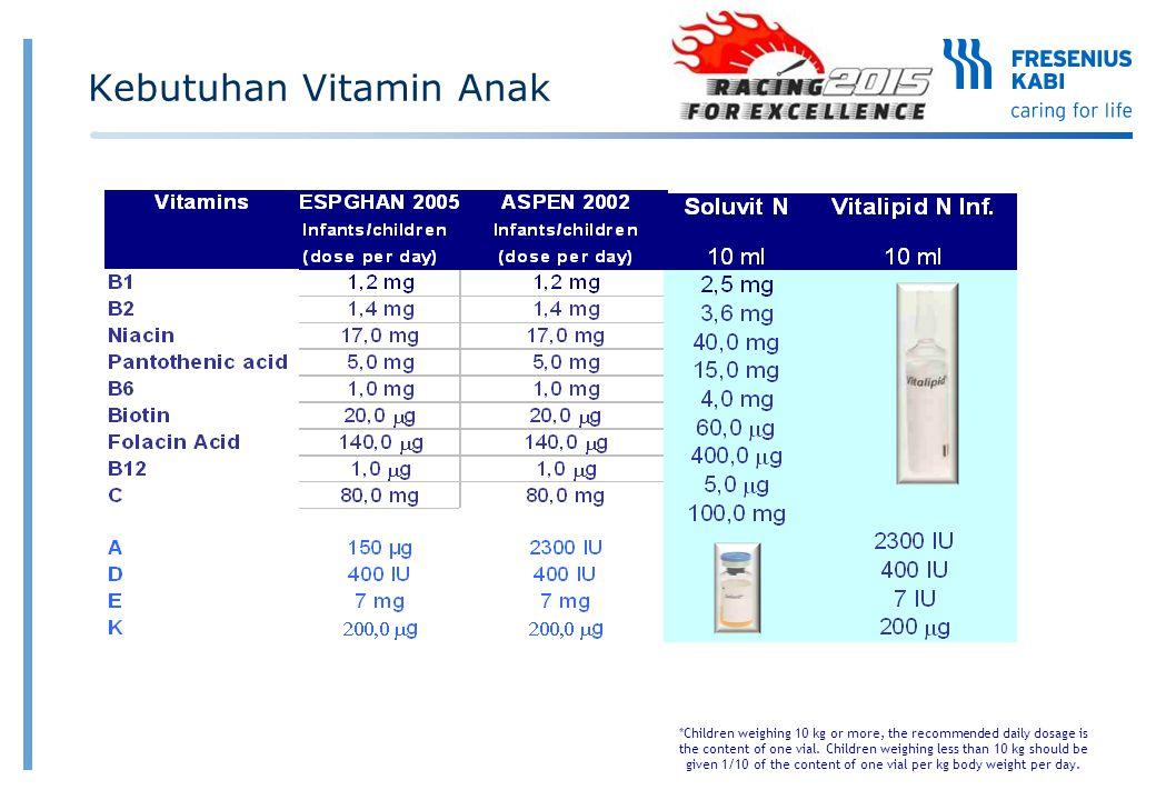 Kebutuhan Vitamin Anak