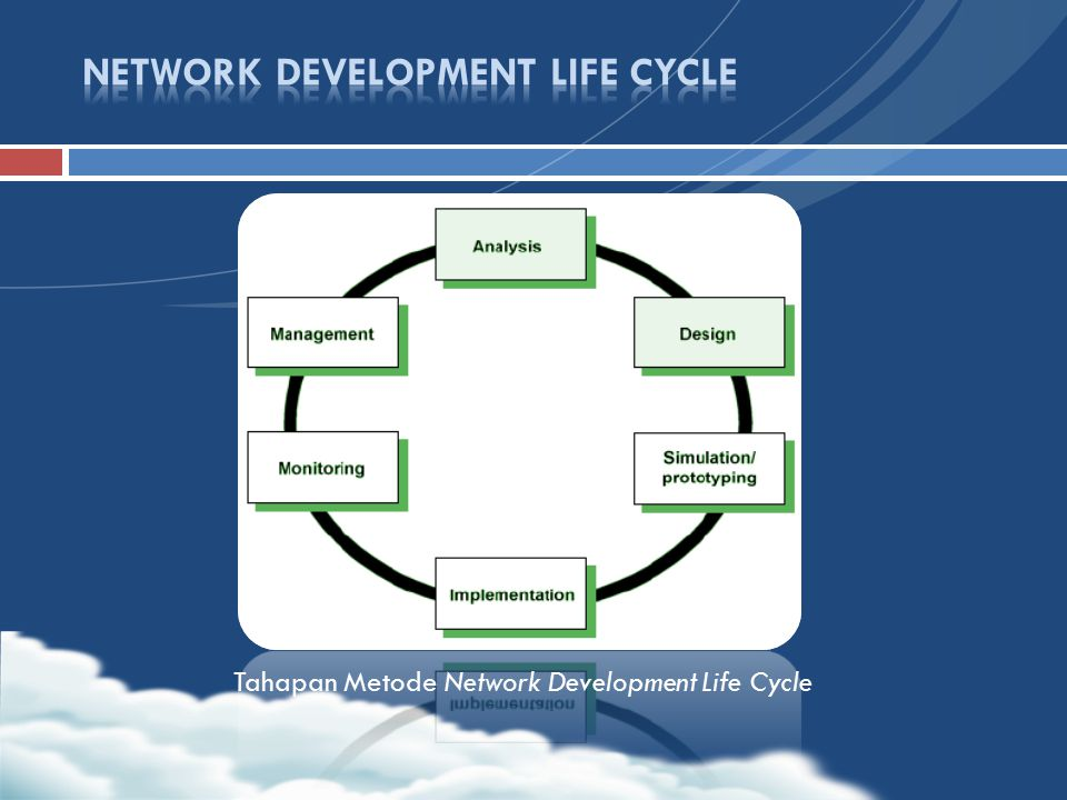 NETWORK DEVELOPMENT LIFE CYCLE
