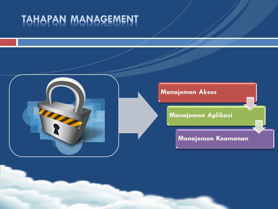 TAHAPAN Management Manajemen Akses Manajemen Aplikasi