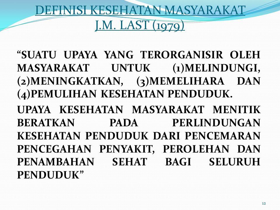 DEFINISI KESEHATAN MASYARAKAT J.M. LAST (1979)