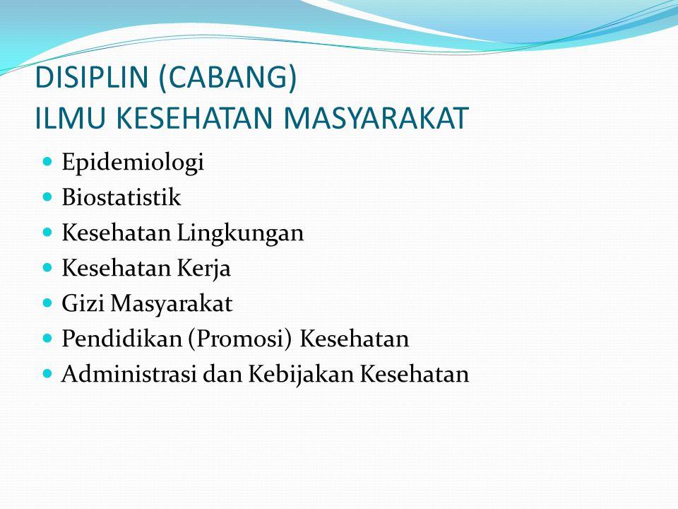 DISIPLIN (CABANG) ILMU KESEHATAN MASYARAKAT