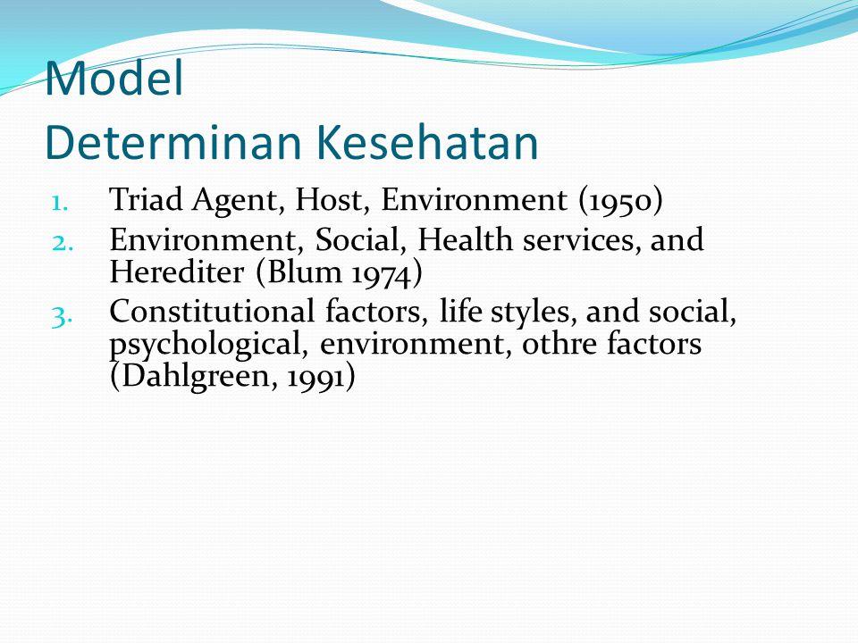 Model Determinan Kesehatan