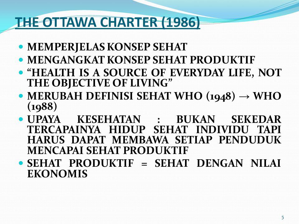 THE OTTAWA CHARTER (1986) MEMPERJELAS KONSEP SEHAT