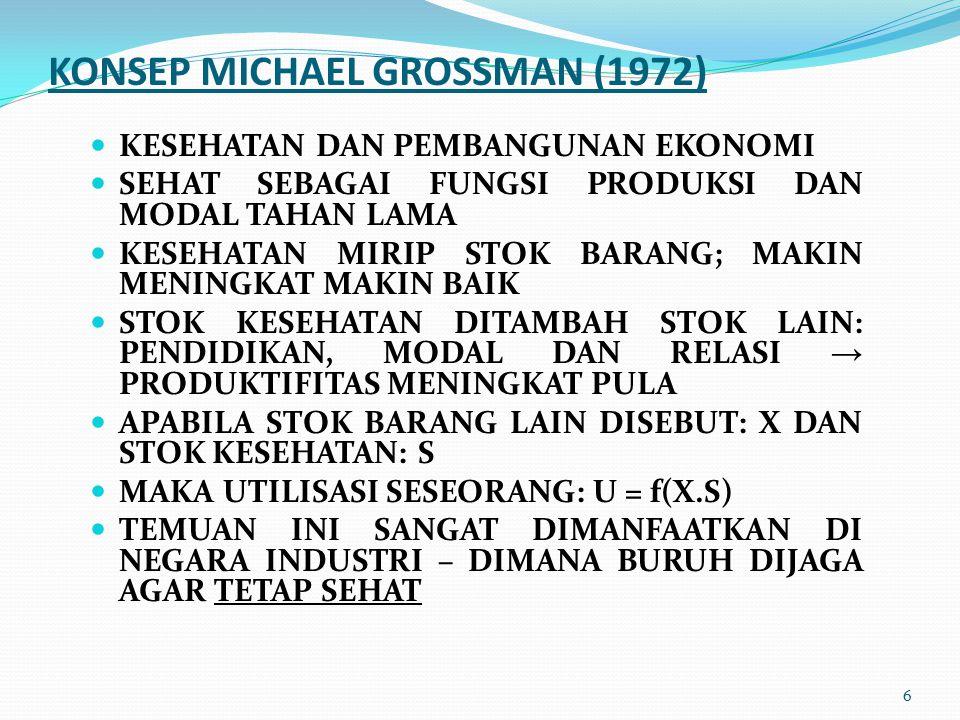 KONSEP MICHAEL GROSSMAN (1972)
