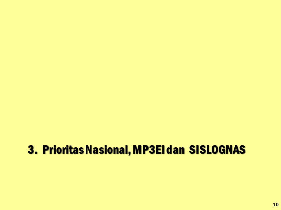 3. Prioritas Nasional, MP3EI dan SISLOGNAS