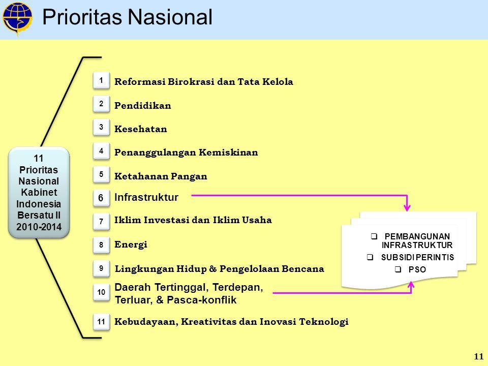 Kabinet Indonesia Bersatu II 2010-2014 PEMBANGUNAN INFRASTRUKTUR