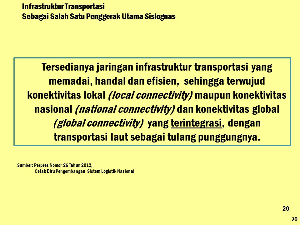 Infrastruktur Transportasi