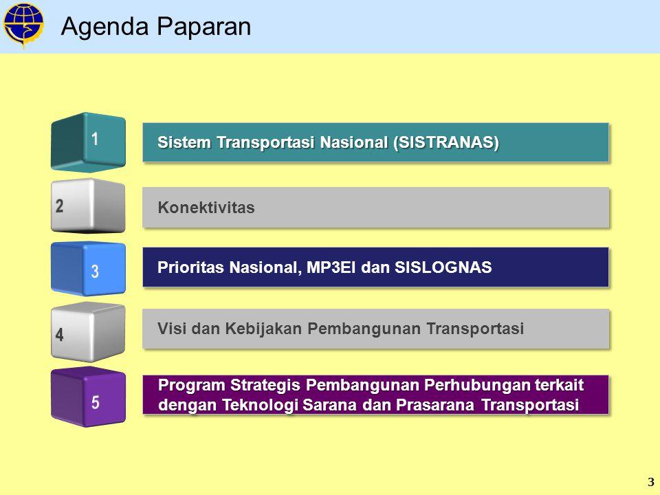 Agenda Paparan 1 2 3 4 5 Sistem Transportasi Nasional (SISTRANAS)