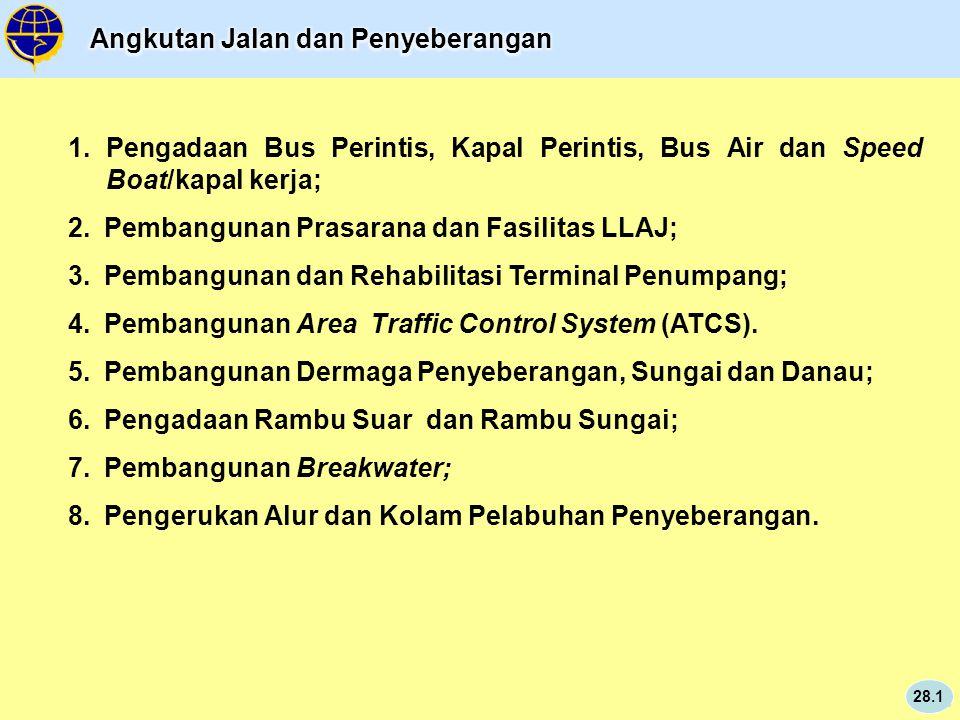 Angkutan Jalan dan Penyeberangan