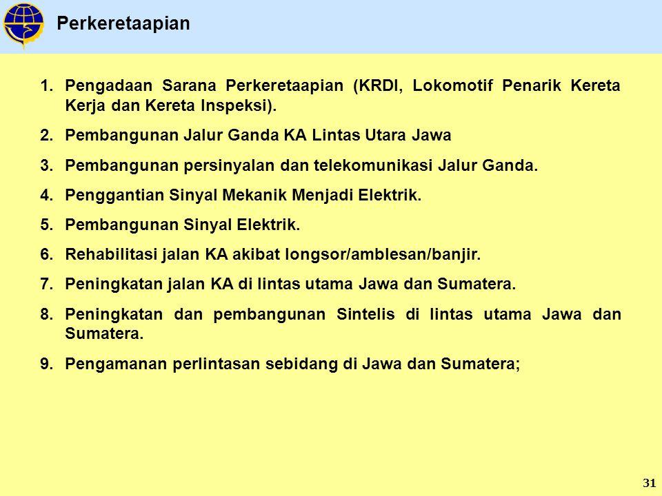 Perkeretaapian Pengadaan Sarana Perkeretaapian (KRDI, Lokomotif Penarik Kereta Kerja dan Kereta Inspeksi).