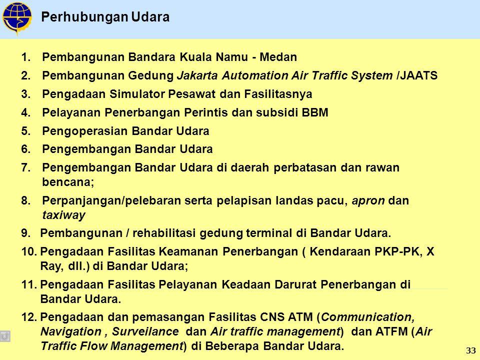 Perhubungan Udara Pembangunan Bandara Kuala Namu - Medan