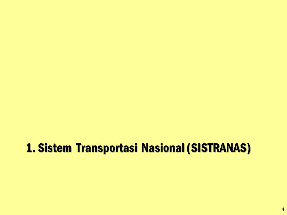 1. Sistem Transportasi Nasional (SISTRANAS)
