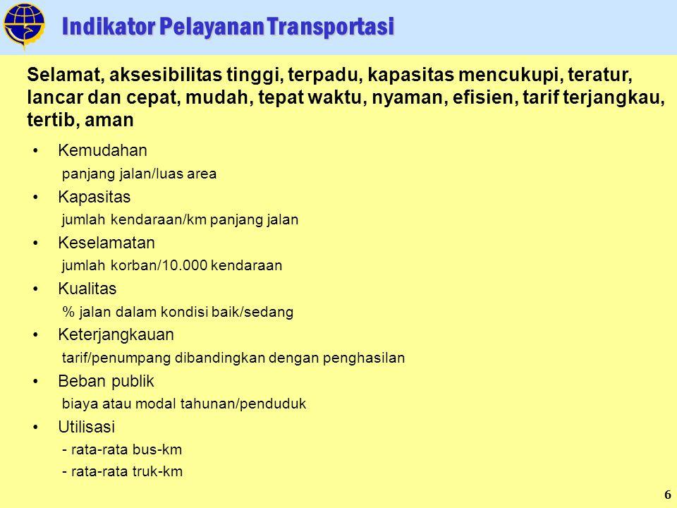 Indikator Pelayanan Transportasi