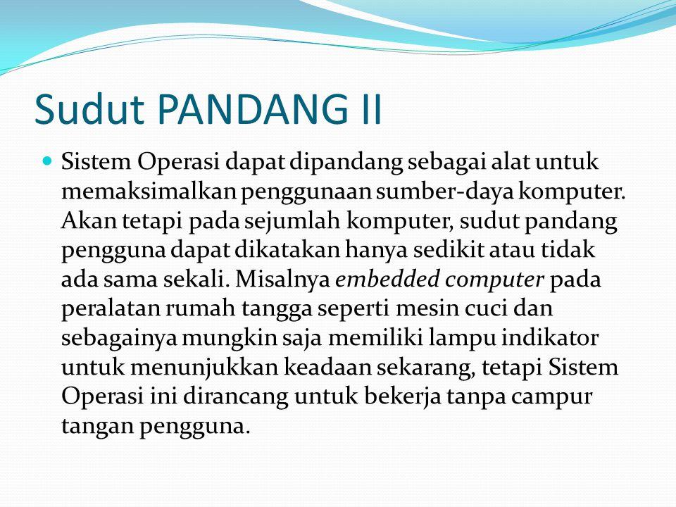 Sudut PANDANG II